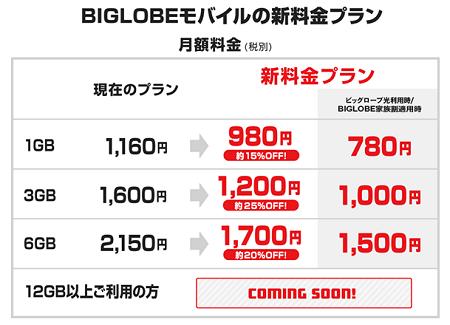BIGLOBEモバイルの新料金プラン
