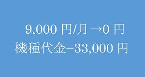 9,000円/月→0円 機種代金-33,000円