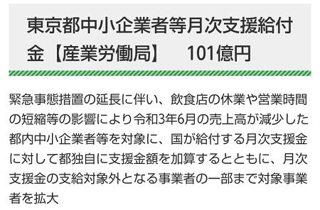 東京都中小企業者等月次支援金 産業労働局